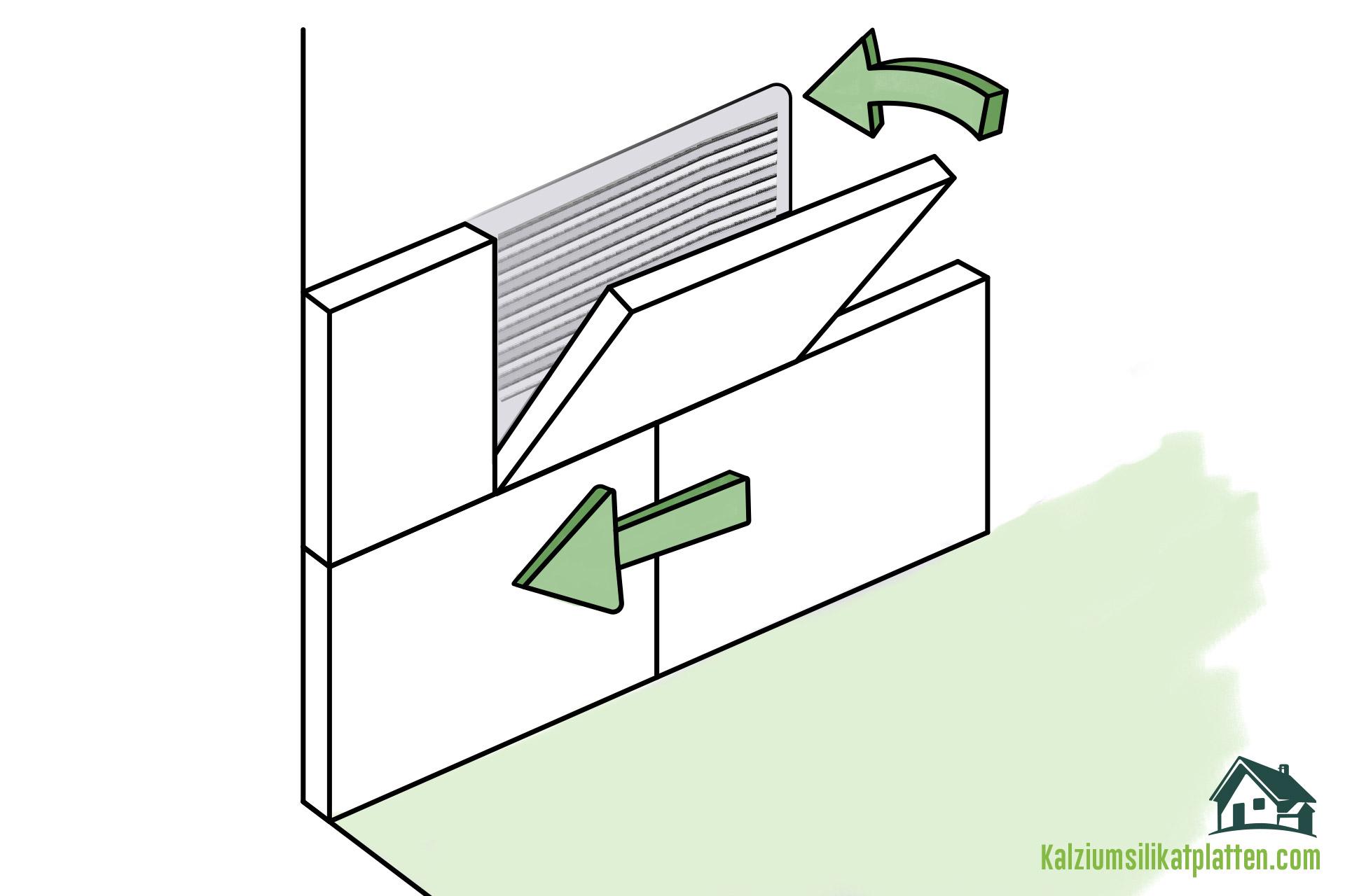 Anleitung zur Verarbeitung von Kalziumsilikatplatten: Anbringen der Kalziumsilikatplatte an die Wand